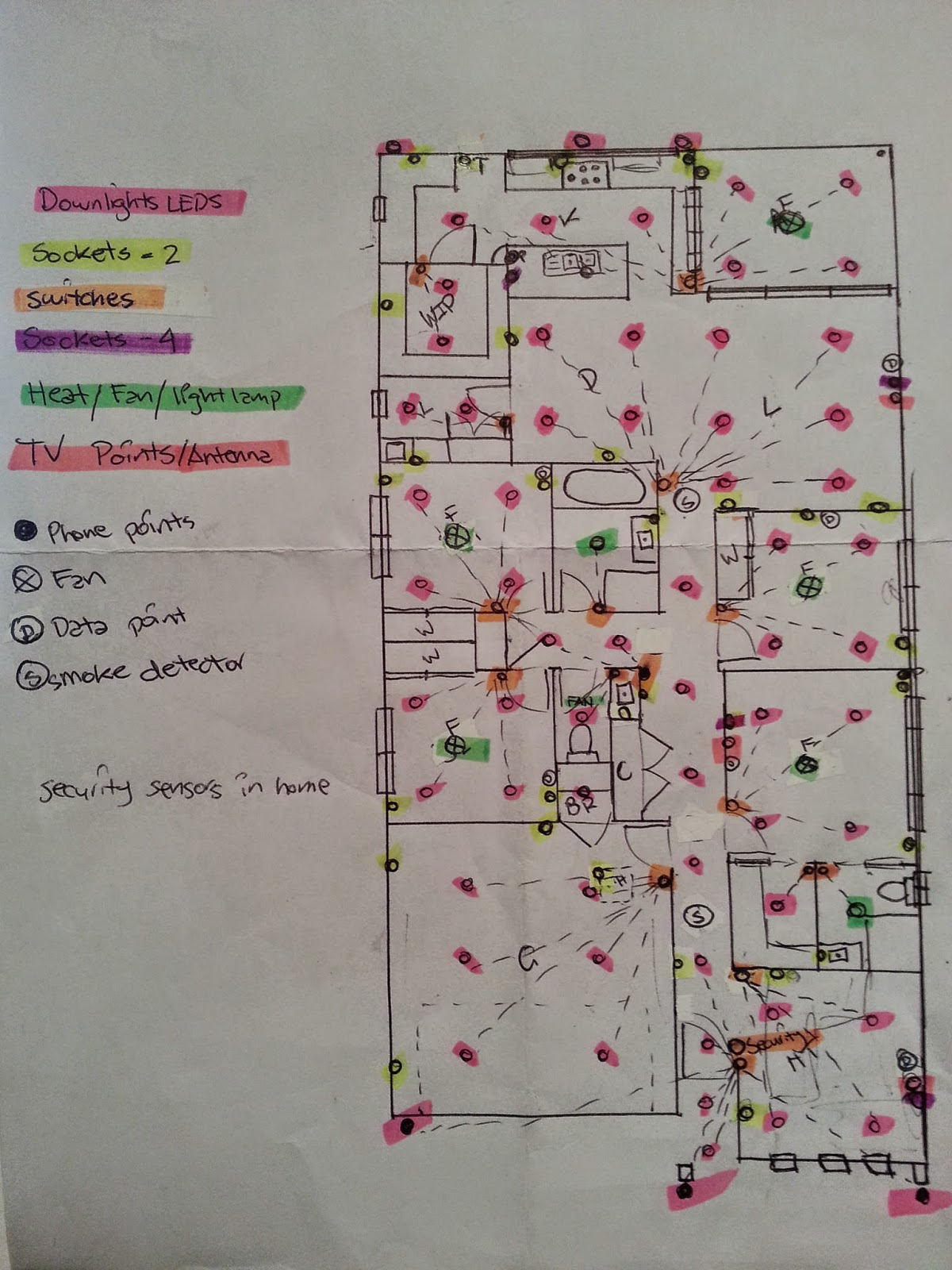 small resolution of our sketch for the electrical plan