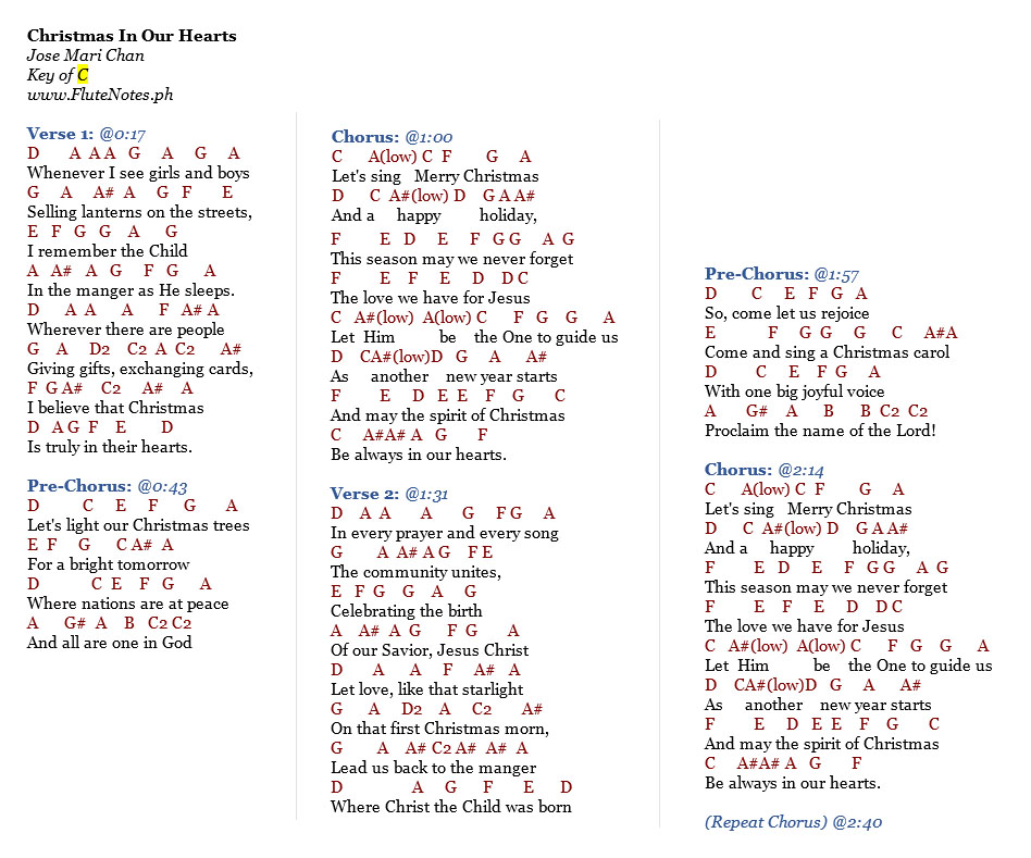 Opm Chords Cheap Get Philippines Largest Catalog Of Lyrics Opm