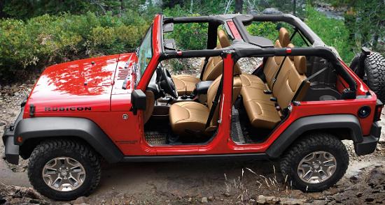 Jeep Wrangler 2021 Specs