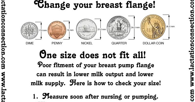 If Your Breast Flange Size Reducing Your Milk Supply