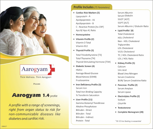 Aarogyam 1.4 Profile - Cardiac Risk Markers + Other Vital Organs Test @ Rs 1800 / 75 tests