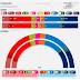 DENMARK <br/>Greens poll | October 2017