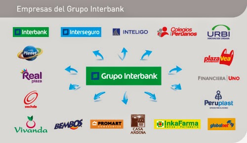 Grupo-Interbank