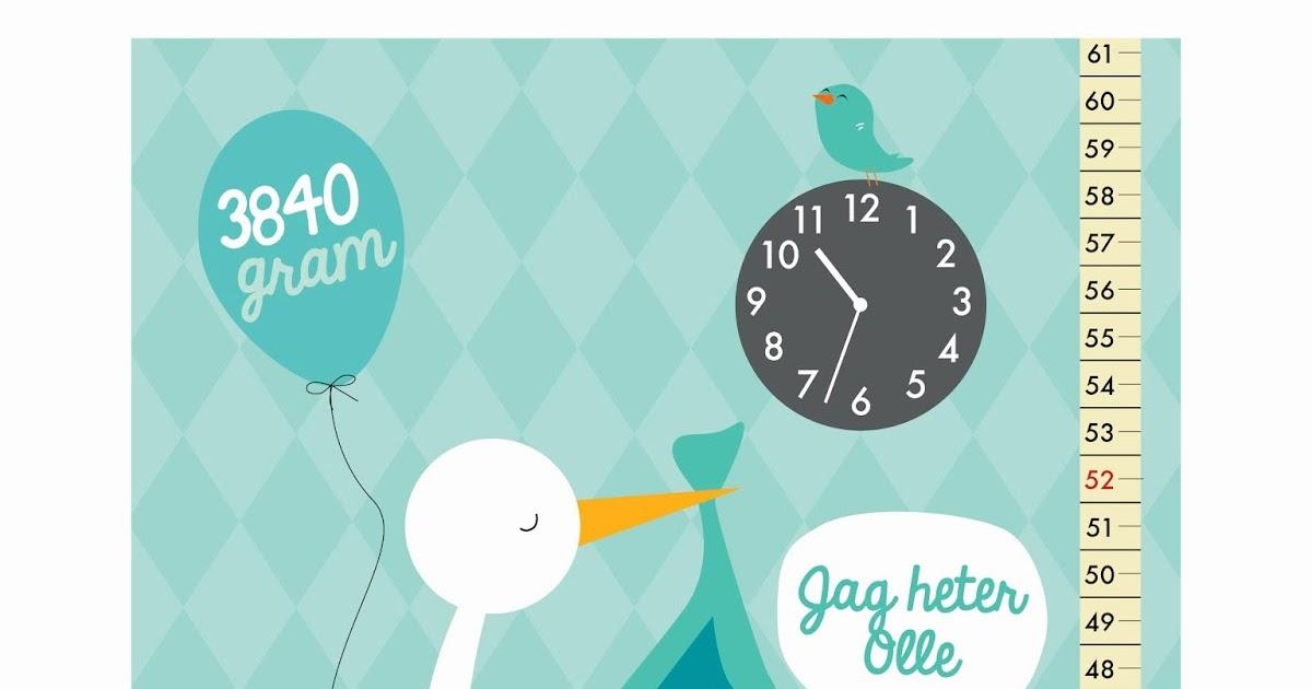 Stjärntecken datum och tid för födelse