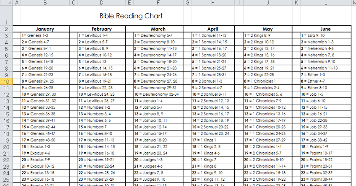 Download Files: Bible Reading Chart