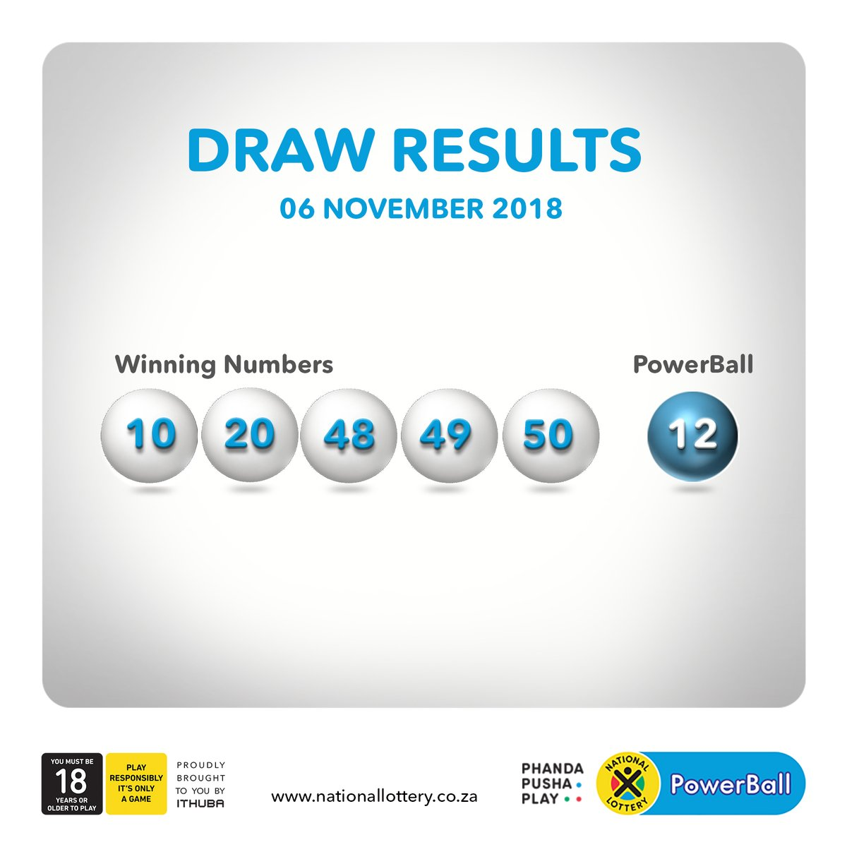 SA Powerball Results and Plus today for November 2018