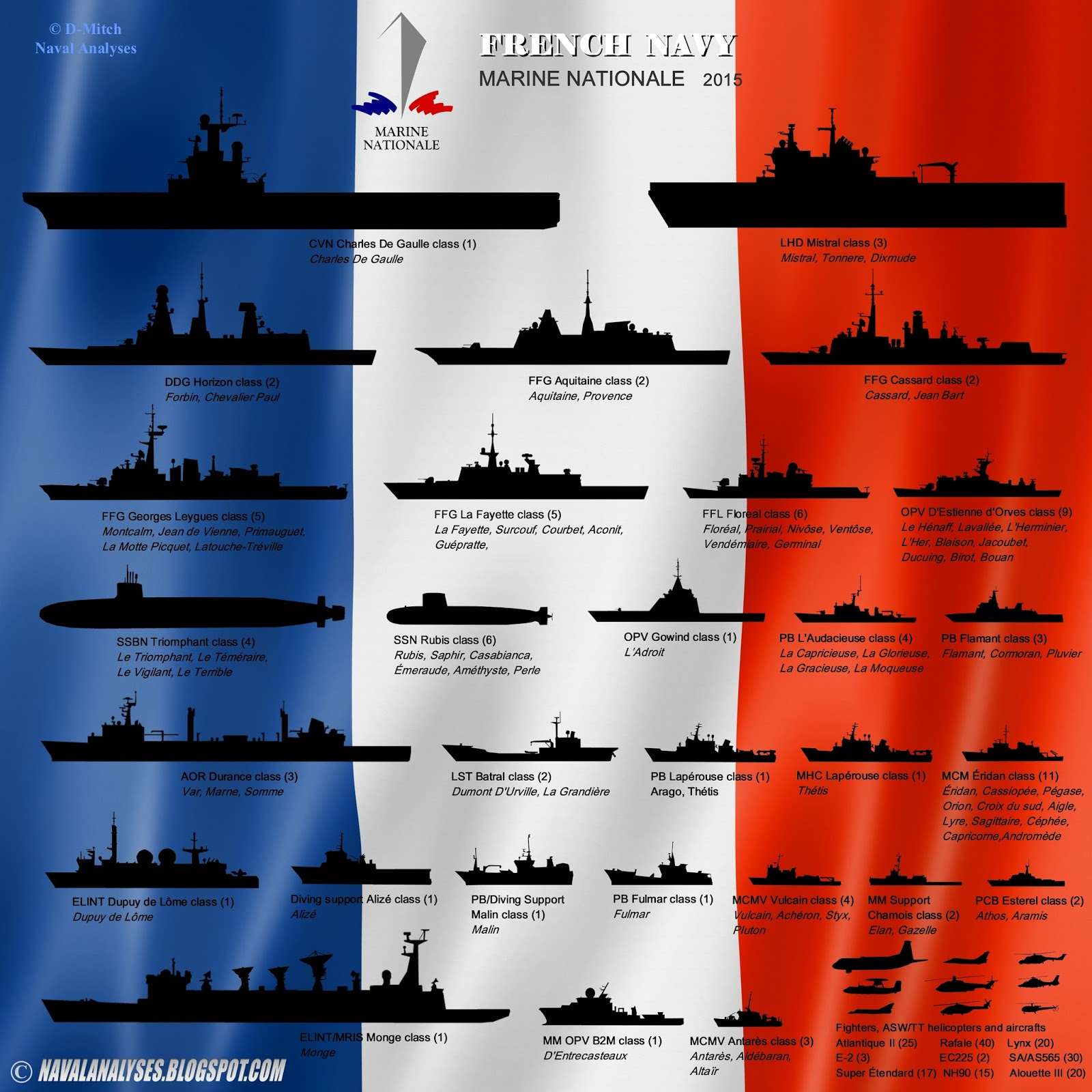Naval Analyses: Royal Navy and Royal Fleet Auxiliary ...