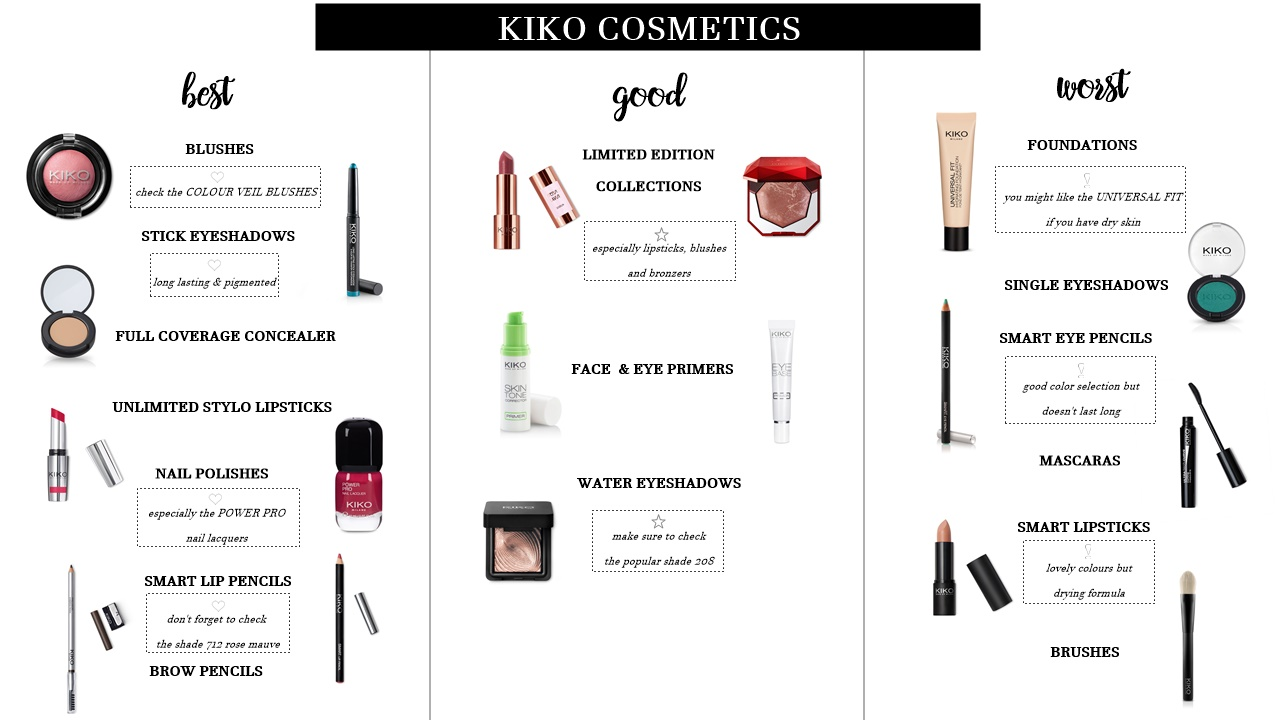 kiko best products, kiko cosmetics reviews, best kiko products