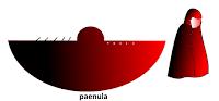 Wettermantel, Regenmantel, Wintermantel: Antike paenula