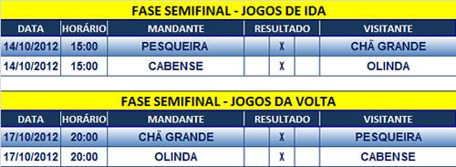 8b8e7b4a51 ... fica suspensa a rodada do Campeonato Pernambucano Série A2