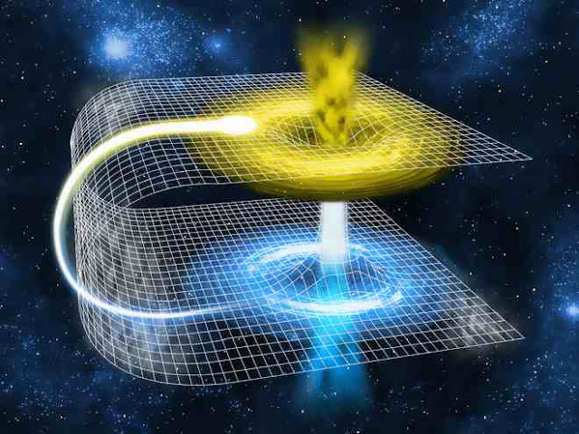 About Wormhole in Hindi. Wormhole kya hai? Wormhole kaise kaam karta hai? Wormhole mein travel kaise kiya jaata hai. वर्महोल रिसर्च (Wormhole research).