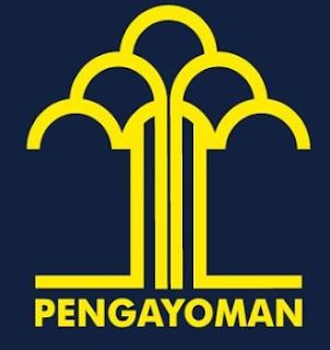 Pengumuman Hasil SKD CPNS Kemenkumham 2018