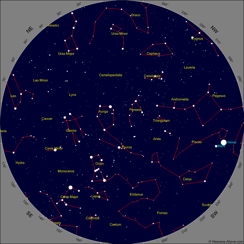 Sky Chart for the Evening of Friday Jan 27th