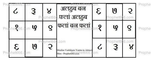 Muslim Vashikaran Yantra to Attract Men