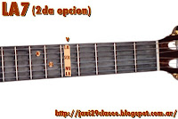 acordes de guitarra con séptima menor o dominante de RE
