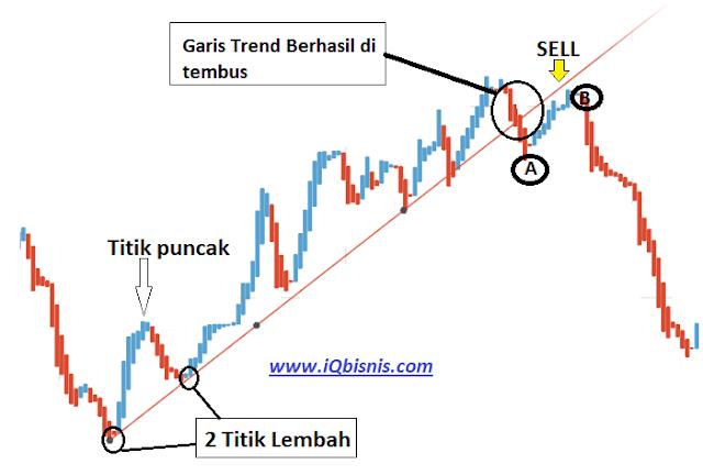 tips trading forex profit konsisten