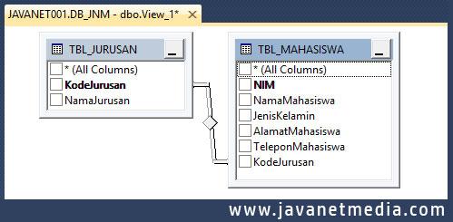 Cara Membuat Table View Pada SQL Server | Tutorial SQL Server