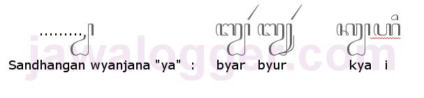 sandhangan pengkal dalam penulisan aksara jawa