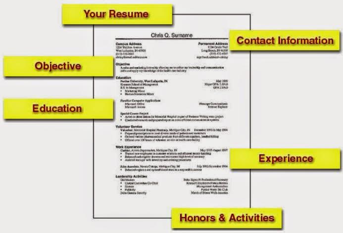 cara buat resume microsoft word 2010