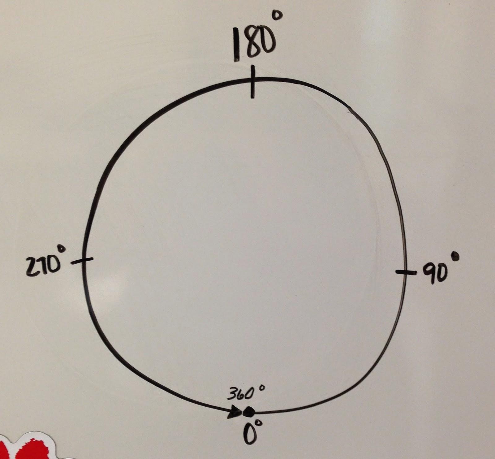 The 4th Grade May Niacs Measuring Angles