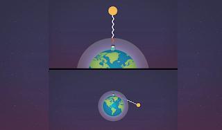 Kenapa Langit Senja Berwarna Kemerahan, alasan langit senja berwarna jingga, penyebab langit waktu sore berwarna orange jingga dan kemerahan