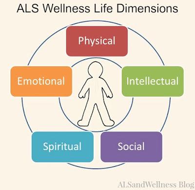 ALS and Wellness Blog