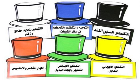 قبعات التفكير القبعات الست للتفكير