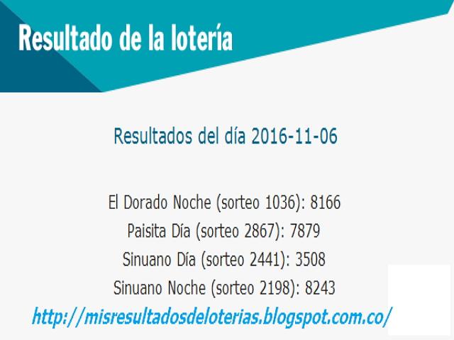 Resultados-De las-loterias-de-colombia