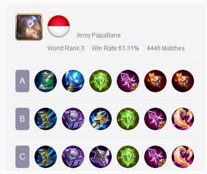 Build Gear Vexana Full damage paling sakit by Army PapaBane