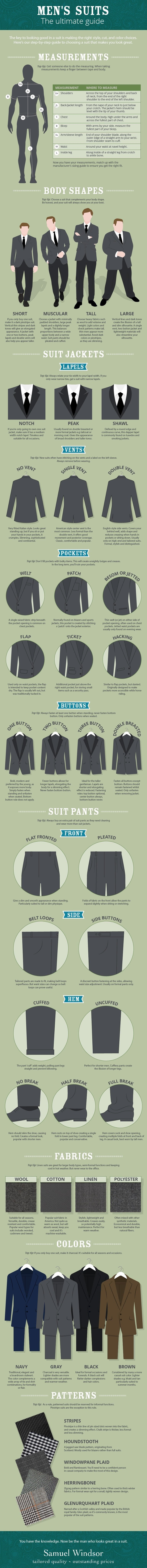 Men's suits – the ultimate guide