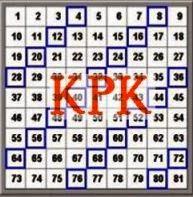 Contoh Soal Cerita KPK (Kelipatan Persekutuan Terkecil) Matematika