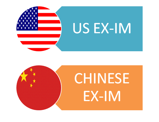 Comparison of US and Chinese Exports and Imports