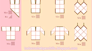 Diseños de blusas para tejer con grannys