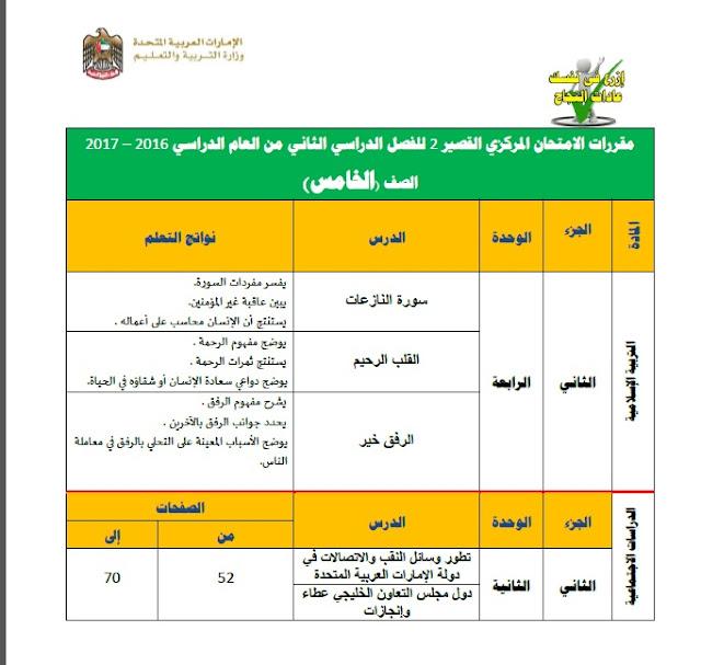 مقررات الامتحان المركزي القصير 2 للفصل الدراسي الثاني للصف الخامس 2016-2017