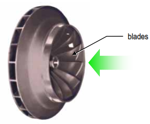 Single Stage Impeller of Centrifugal Water Chiller Compressor