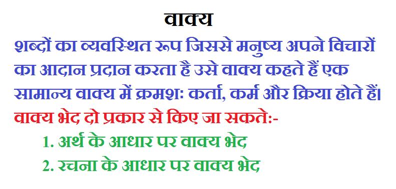 Vakya - Hindi Grammar/Vyakaran