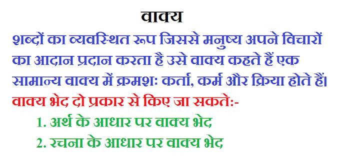 वाक्य - वाक्य की परिभाषा, भेद और उदाहरण : हिन्दी व्याकरण
