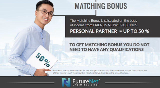 the matching Bonus