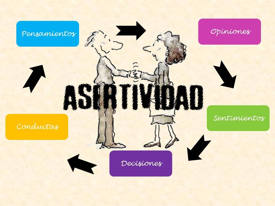 Hipnosis para asertividad