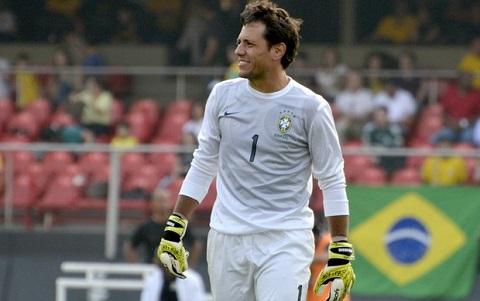 Thủ môn: Diego Alves
