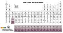 A tabela periódica que conhecemos atualmente