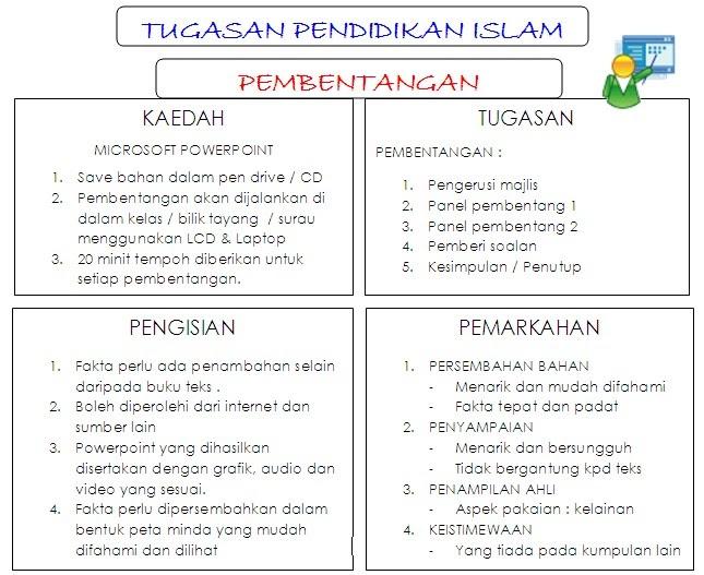 Jom Belajar Pendidikan Islam Online Tugasan Kumpulan P Islam
