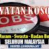 Senarai Terkini Jawatan Kosong Dan Temuduga Terbuka Seluruh Malaysia
