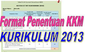 aplikasi kkm kurikulum 2013 SD