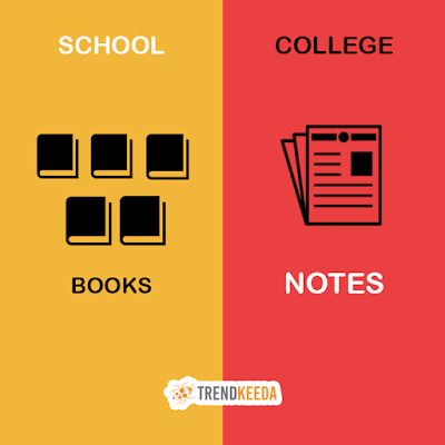 School-VS-College-Life-Books-Notes