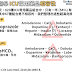 重症醫學 加護病房常用藥品相容性 (Physical AND Chemical Compatibility of Common Intravenous Meds in ICU)