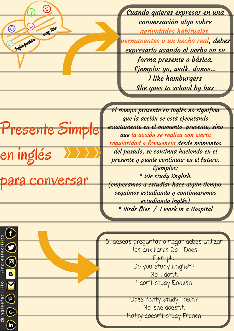 Inglés Faciliito Febrero 2019
