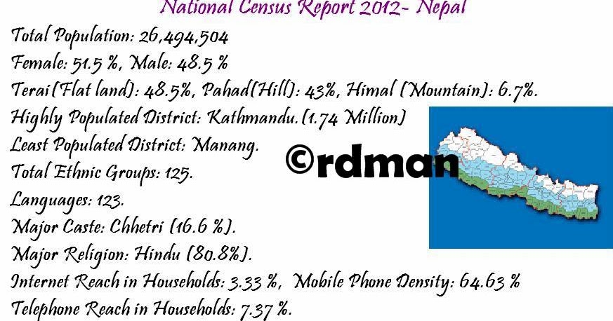 National Census 2012 report unveiled today  | RDMAN