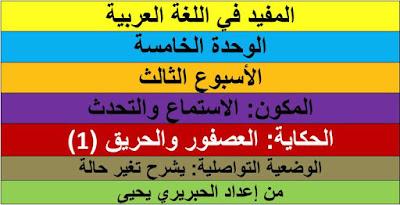 المستوى الأول جذاذات الوحدة.5 الأسبوع.3 مكون الاستماع و التحدث المفيد في اللغة العربية