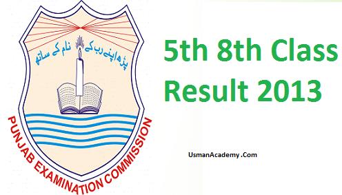 8th Class Result 2019 - Punjab Board PEC Punjab Examination